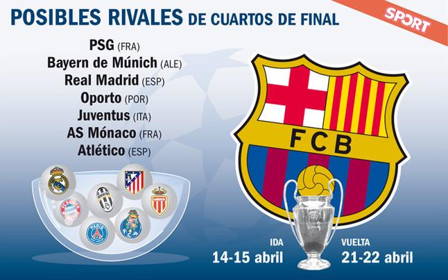 Los posibles rivales del FC Barcelona en la Champions League; Los ...