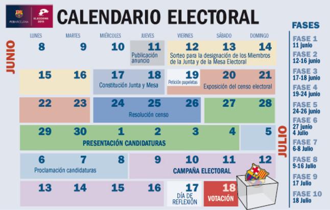 Calendario Del Barca.Elecciones Al Barca Agusti Benedito Presenta Su Candidatura