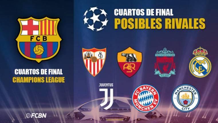 Así son los posibles rivales en cuartos de final de la Champions